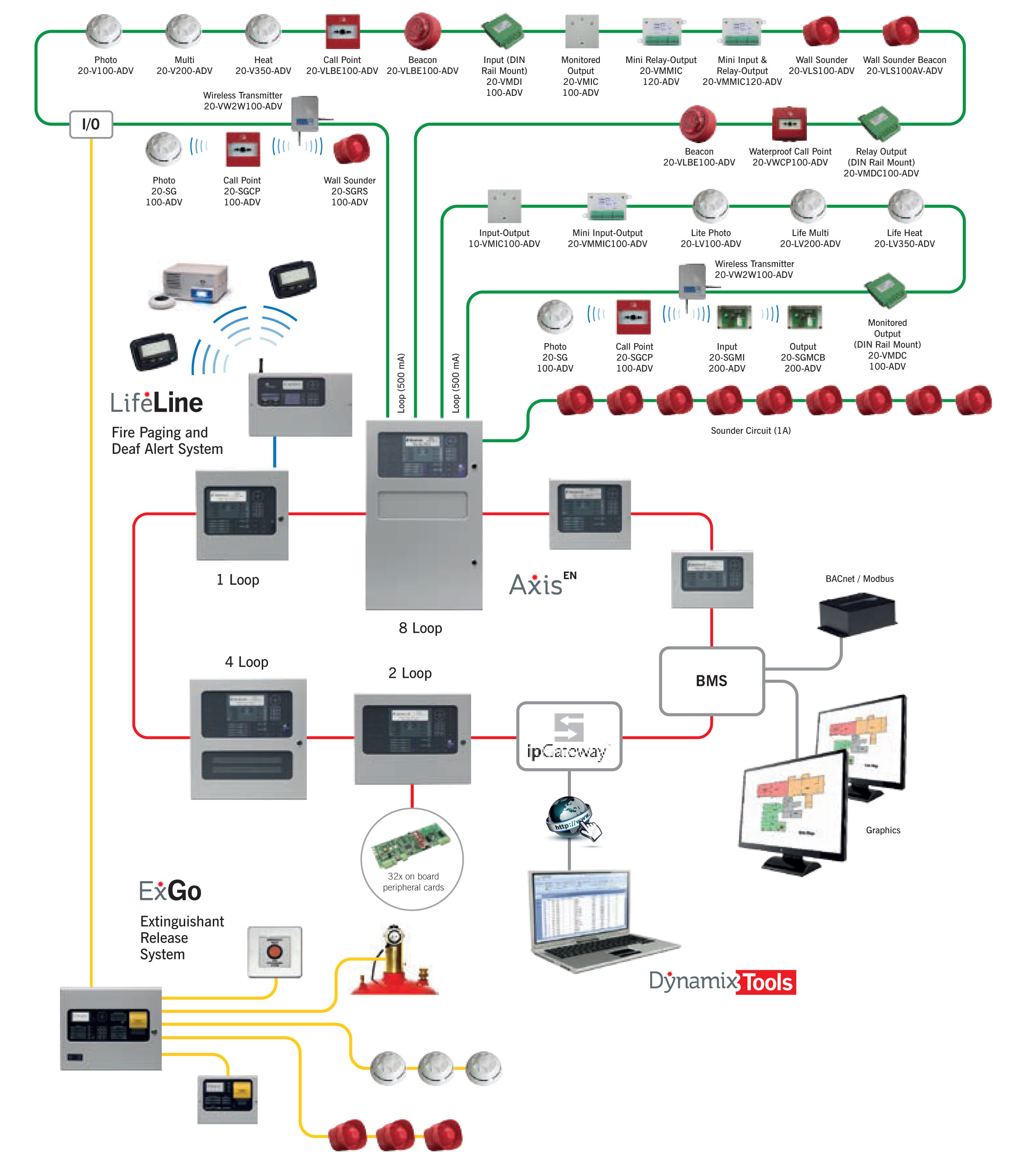 Axis En System Diagram on smoke alarm systems wiring diagrams